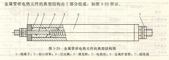 电加热管结构示意图