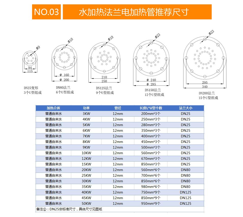 水加熱法蘭電加熱管推荐尺寸
