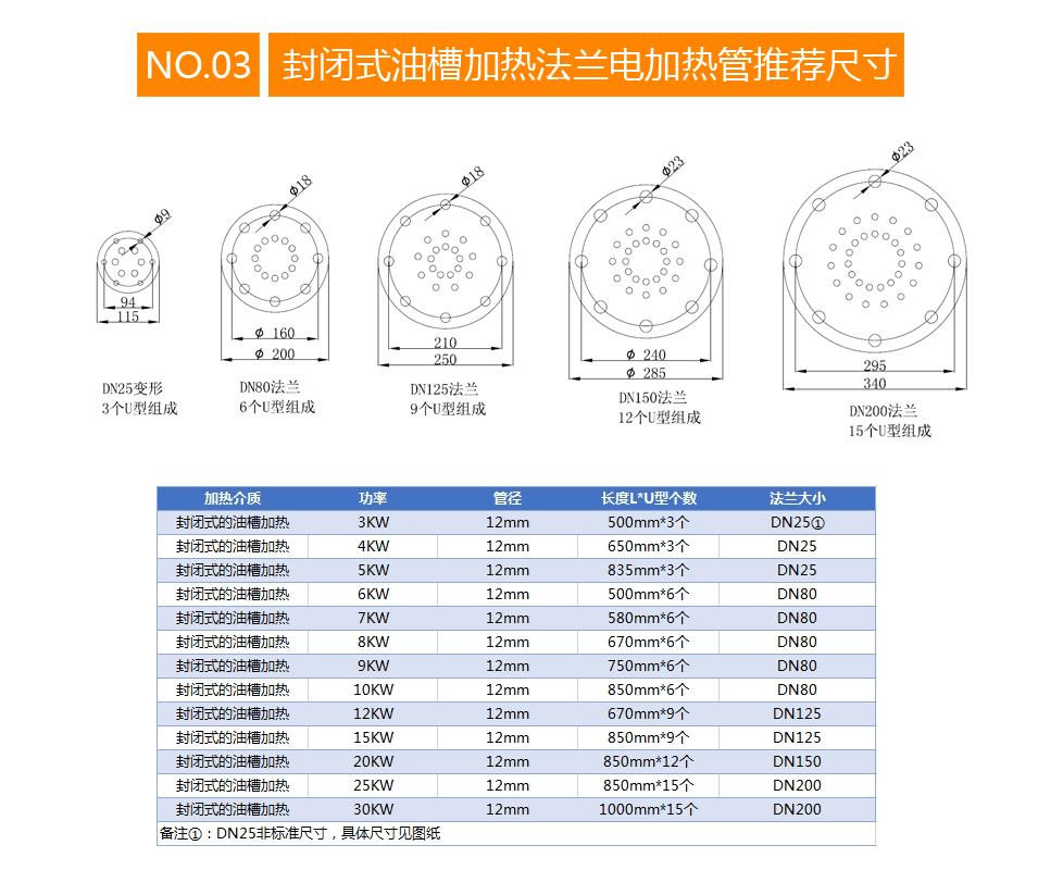 封闭式油槽加热法兰电加热管推荐尺寸