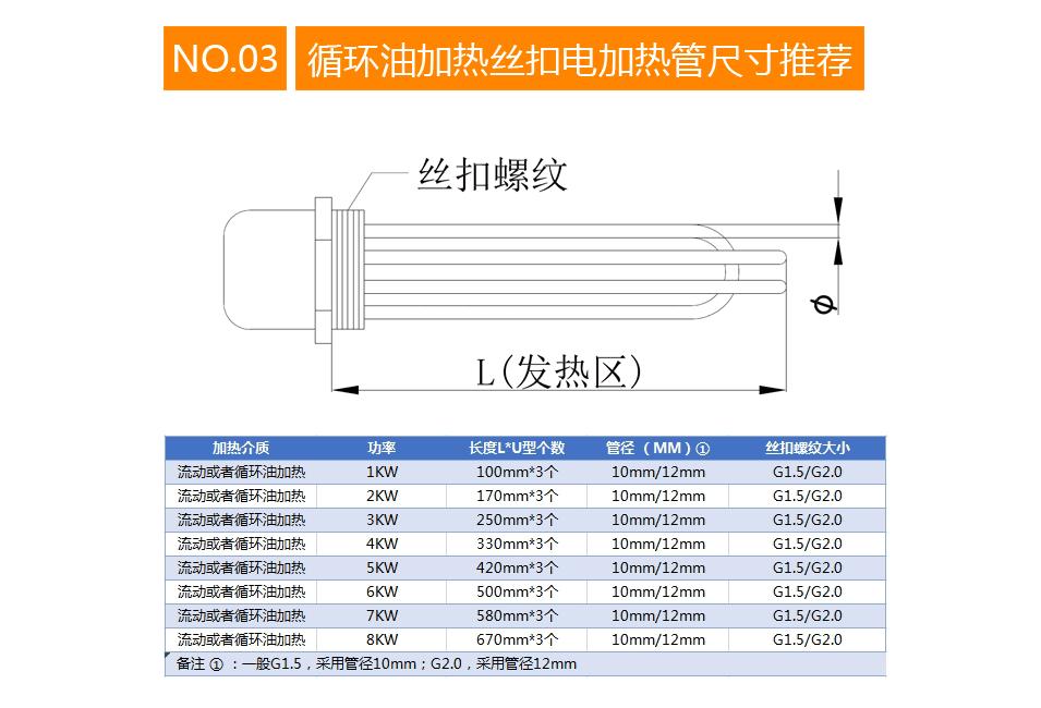 循环油加热丝扣电加热管尺寸推荐