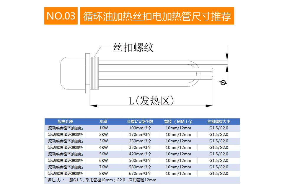 循環油加熱絲扣電加熱管尺寸推荐