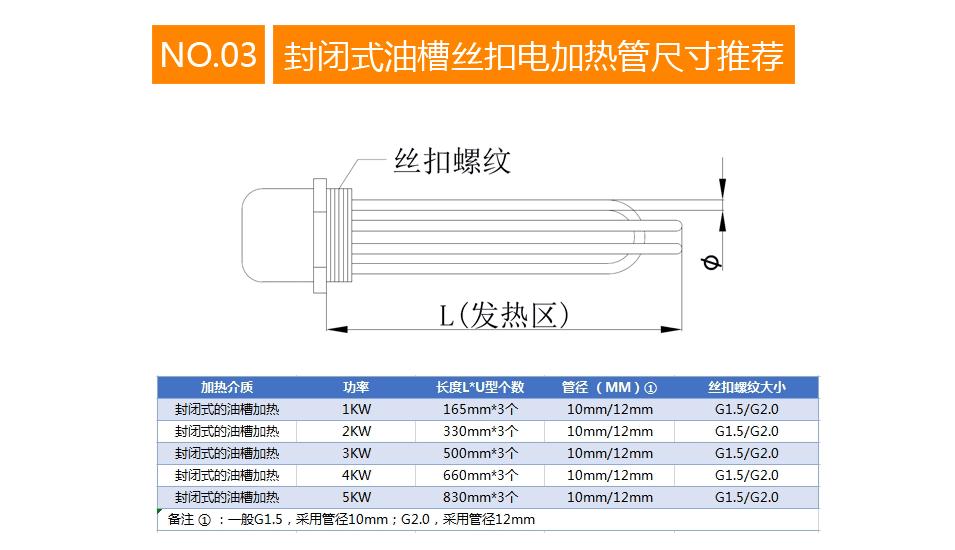 封闭式油槽丝扣电加热管尺寸推荐
