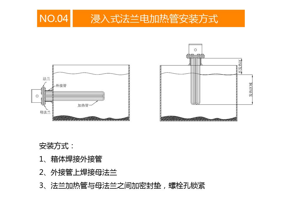 封闭式油槽加热法兰電加熱管安裝方式
