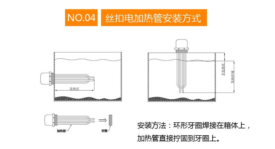 封閉式油槽絲扣電加熱管安裝方式