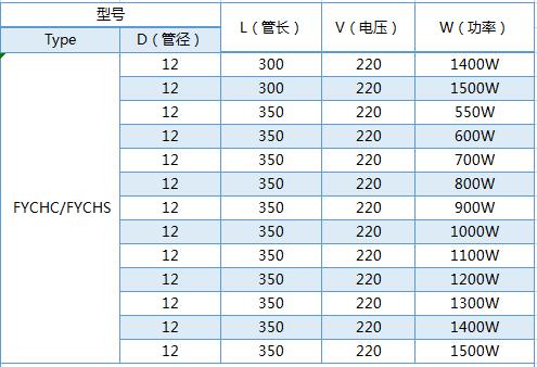 12mm單頭電加熱管常见规格推荐表