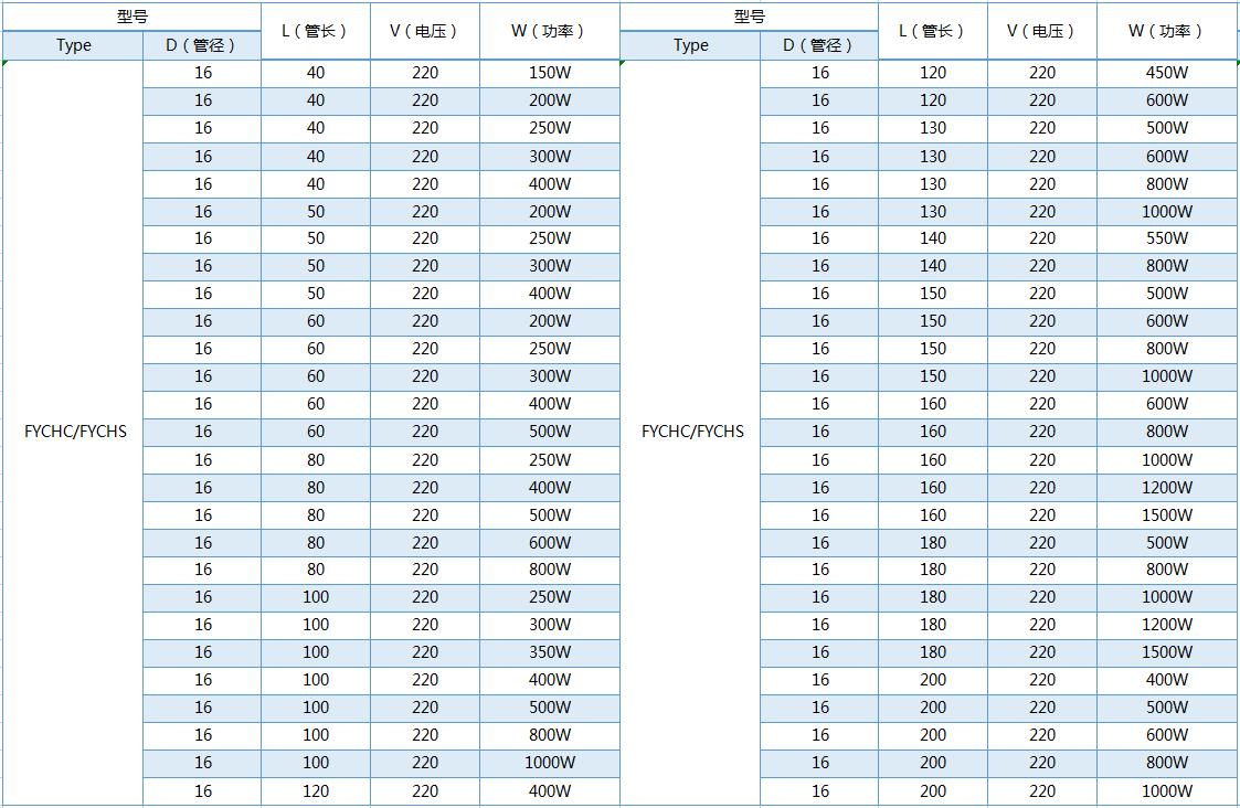 16mm单头电加热管常见规格推荐表