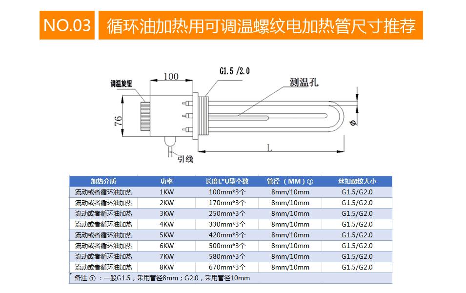 循环油加热用可调温螺纹电加热管尺寸推荐