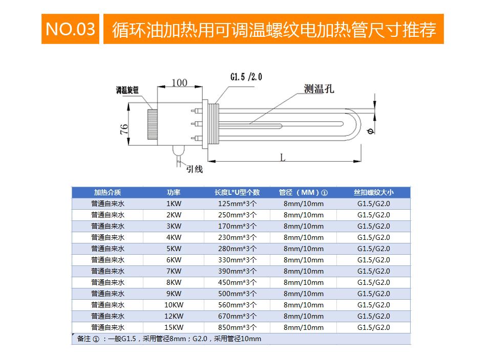 水加熱可調溫螺紋電加熱管尺寸推荐