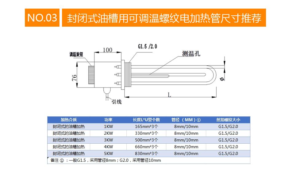 封闭式油槽用可调温螺纹电加热管推荐尺寸
