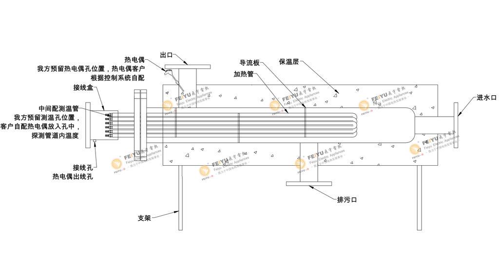管道加热器结构图